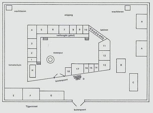 Gevangenis Glodok, plattegrond